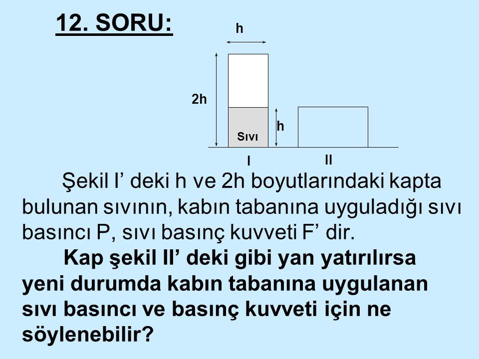 12. SORU: Şekil I' deki h ve 2h boyutlarındaki kapta bulunan sıvının, kabın tabanına uyguladığı sıvı basıncı P, sıvı basınç kuvveti F' dir. Kap şekil
