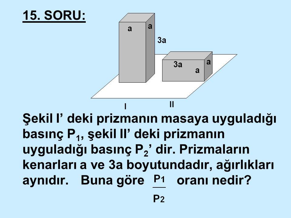 15. SORU: Şekil I' deki prizmanın masaya uyguladığı basınç P 1, şekil II' deki prizmanın uyguladığı basınç P 2 ' dir. Prizmaların kenarları a ve 3a bo