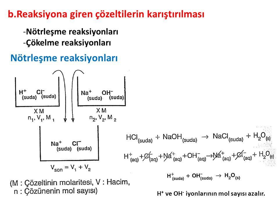 b.Reaksiyona giren çözeltilerin karıştırılması -Nötrleşme reaksiyonları -Çökelme reaksiyonları Nötrleşme reaksiyonları H + ve OH - iyonlarının mol say
