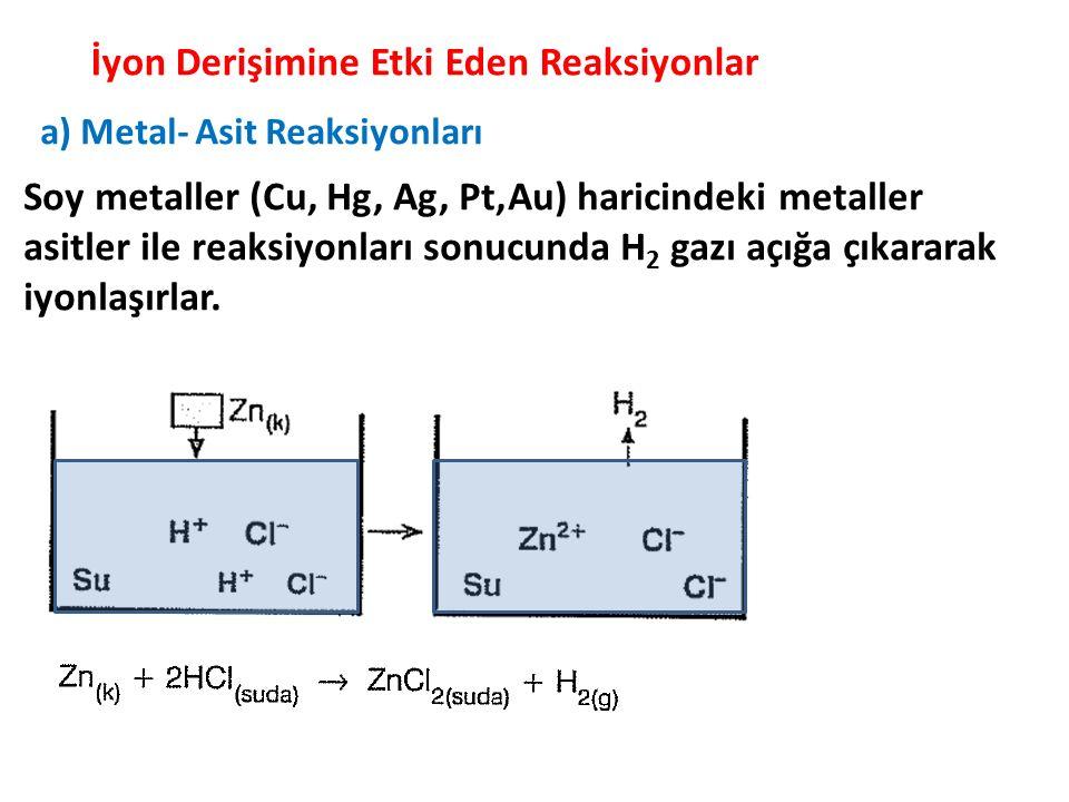 İyon Derişimine Etki Eden Reaksiyonlar a) Metal- Asit Reaksiyonları Soy metaller (Cu, Hg, Ag, Pt,Au) haricindeki metaller asitler ile reaksiyonları so