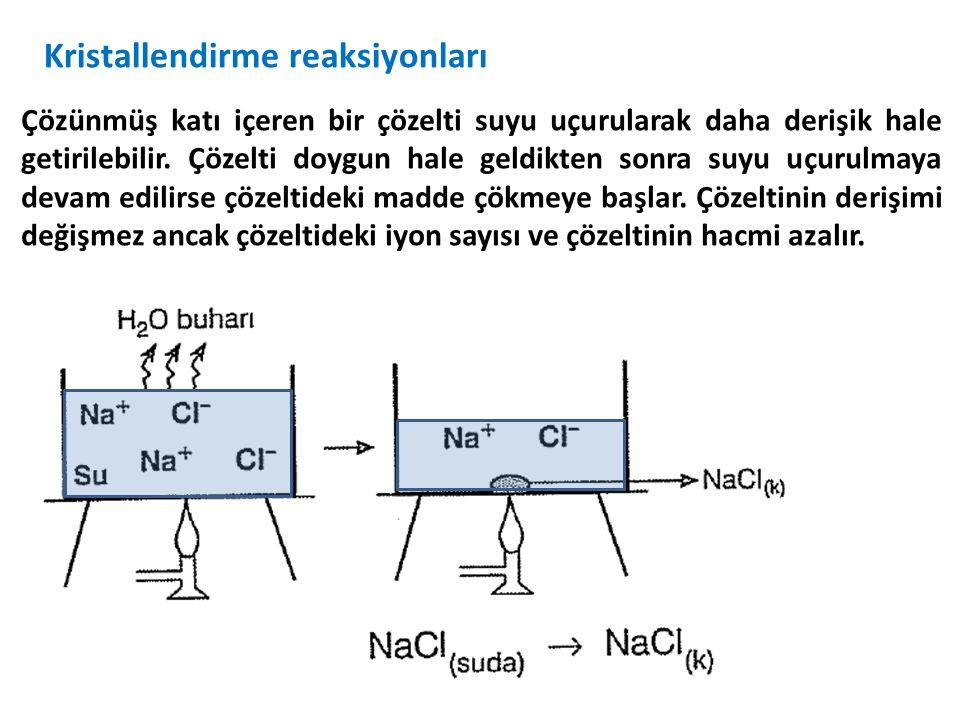 Kristallendirme reaksiyonları Çözünmüş katı içeren bir çözelti suyu uçurularak daha derişik hale getirilebilir. Çözelti doygun hale geldikten sonra su