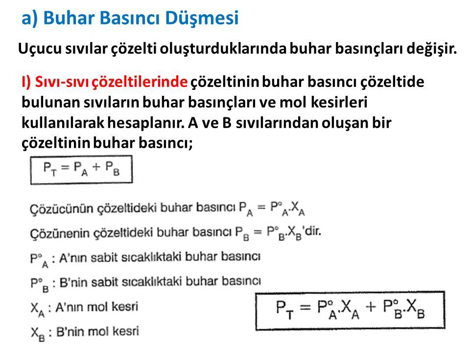 a) Buhar Basıncı Düşmesi Uçucu sıvılar çözelti oluşturduklarında buhar basınçları değişir. I) Sıvı-sıvı çözeltilerinde çözeltinin buhar basıncı çözelt