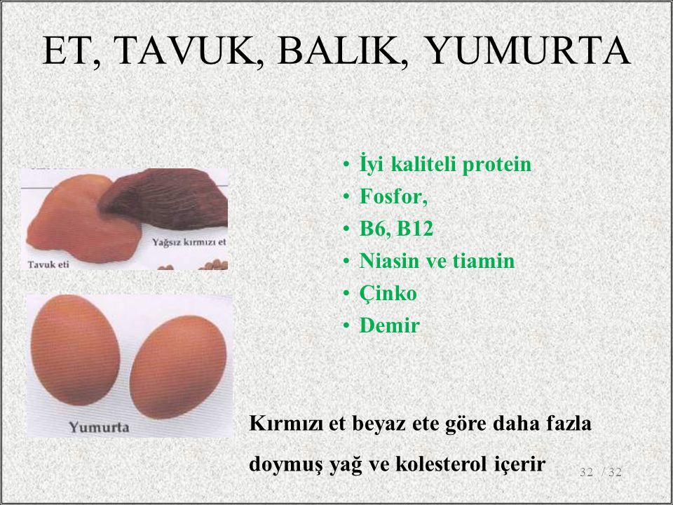 ET, TAVUK, BALIK, YUMURTA İyi kaliteli protein Fosfor, B6, B12 Niasin ve tiamin Çinko Demir / 3232 Kırmızı et beyaz ete göre daha fazla doymuş yağ ve kolesterol içerir