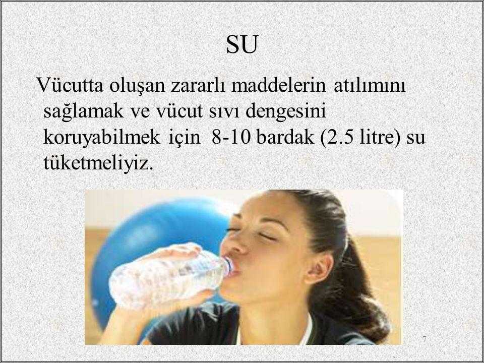7 SU Vücutta oluşan zararlı maddelerin atılımını sağlamak ve vücut sıvı dengesini koruyabilmek için 8-10 bardak (2.5 litre) su tüketmeliyiz.