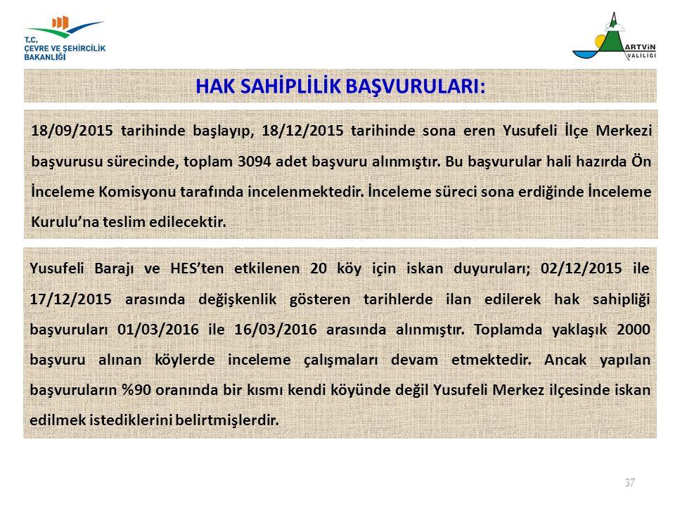 37 18/09/2015 tarihinde başlayıp, 18/12/2015 tarihinde sona eren Yusufeli İlçe Merkezi başvurusu sürecinde, toplam 3094 adet başvuru alınmıştır. Bu ba
