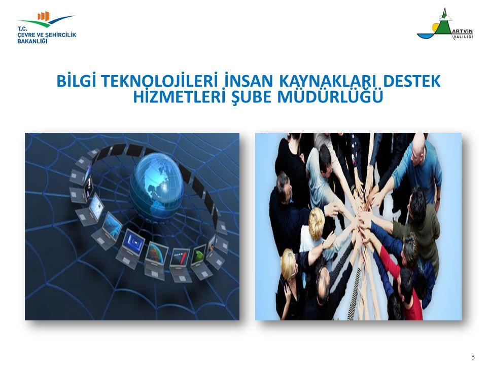 KATI ATIK BERTARAF TESİSİ - DÜZENLİ DEPOLAMA İlimiz sınırlarında düzenli katı atık depolama tesisi bulunmamaktadır.
