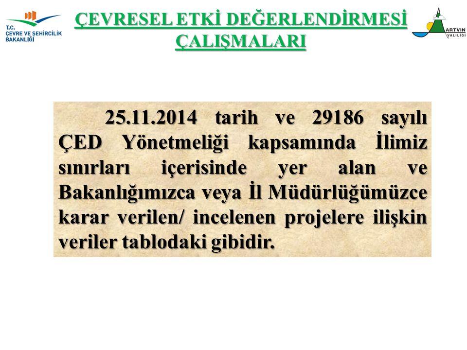 ÇEVRESEL ETKİ DEĞERLENDİRMESİ ÇALIŞMALARI 25.11.2014 tarih ve 29186 sayılı ÇED Yönetmeliği kapsamında İlimiz sınırları içerisinde yer alan ve Bakanlığ