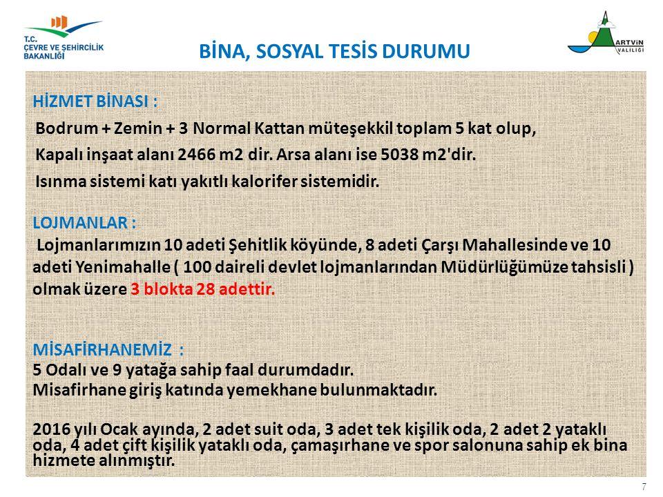 BİNA, SOSYAL TESİS DURUMU 8 HİZMET BİNASI LOJMAN MİSAFİRHANE