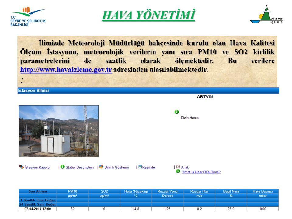 HAVA YÖNETİMİ İlimizde Meteoroloji Müdürlüğü bahçesinde kurulu olan Hava Kalitesi Ölçüm İstasyonu, meteorolojik verilerin yanı sıra PM10 ve SO2 kirlil
