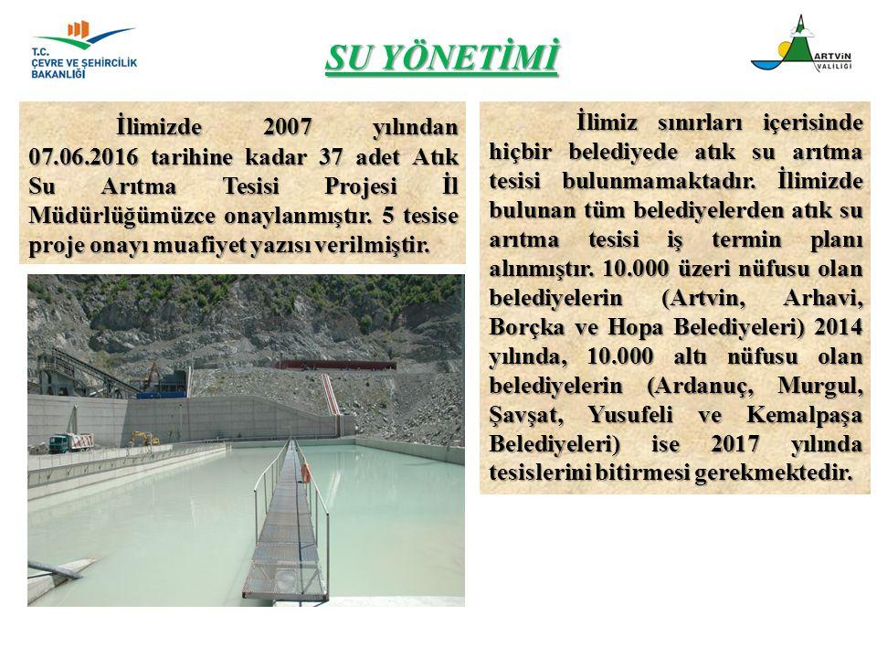 SU YÖNETİMİ İlimizde 2007 yılından 07.06.2016 tarihine kadar 37 adet Atık Su Arıtma Tesisi Projesi İl Müdürlüğümüzce onaylanmıştır. 5 tesise proje ona