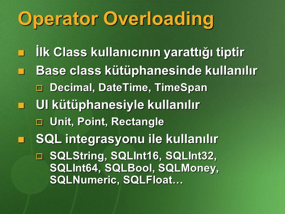 Operator Overloading İlk Class kullanıcının yarattığı tiptir İlk Class kullanıcının yarattığı tiptir Base class kütüphanesinde kullanılır Base class k