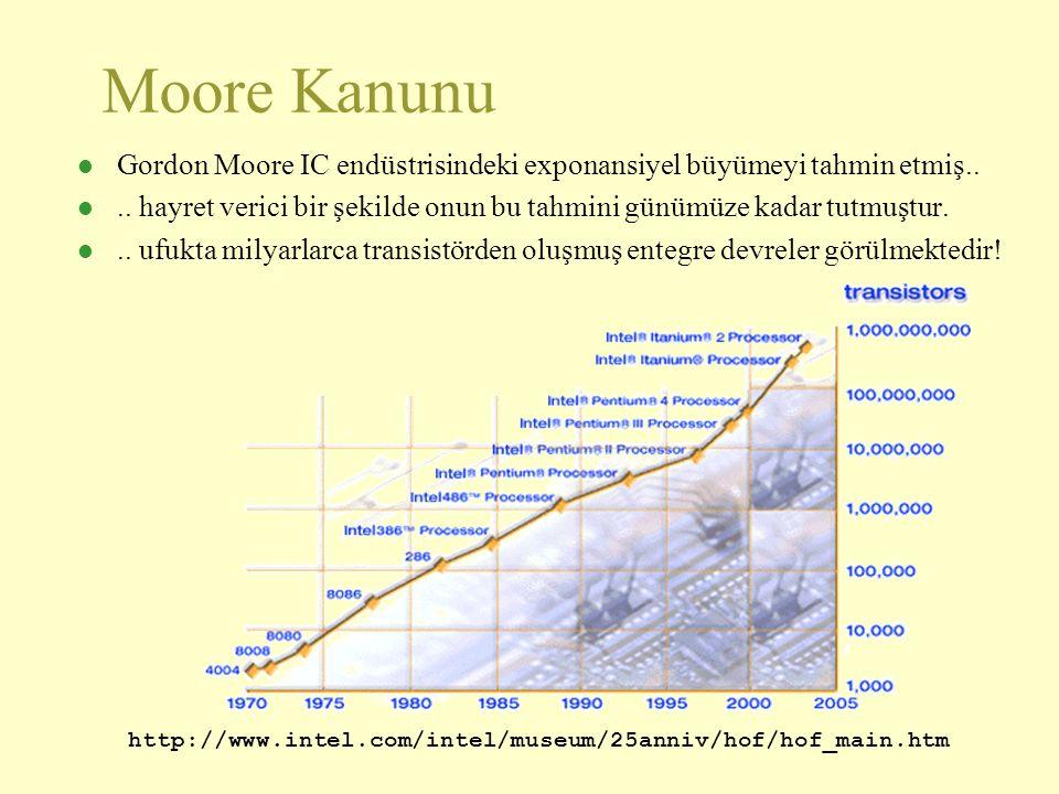Moore Kanunu http://www.intel.com/intel/museum/25anniv/hof/hof_main.htm l Gordon Moore IC endüstrisindeki exponansiyel büyümeyi tahmin etmiş.. l.. hay