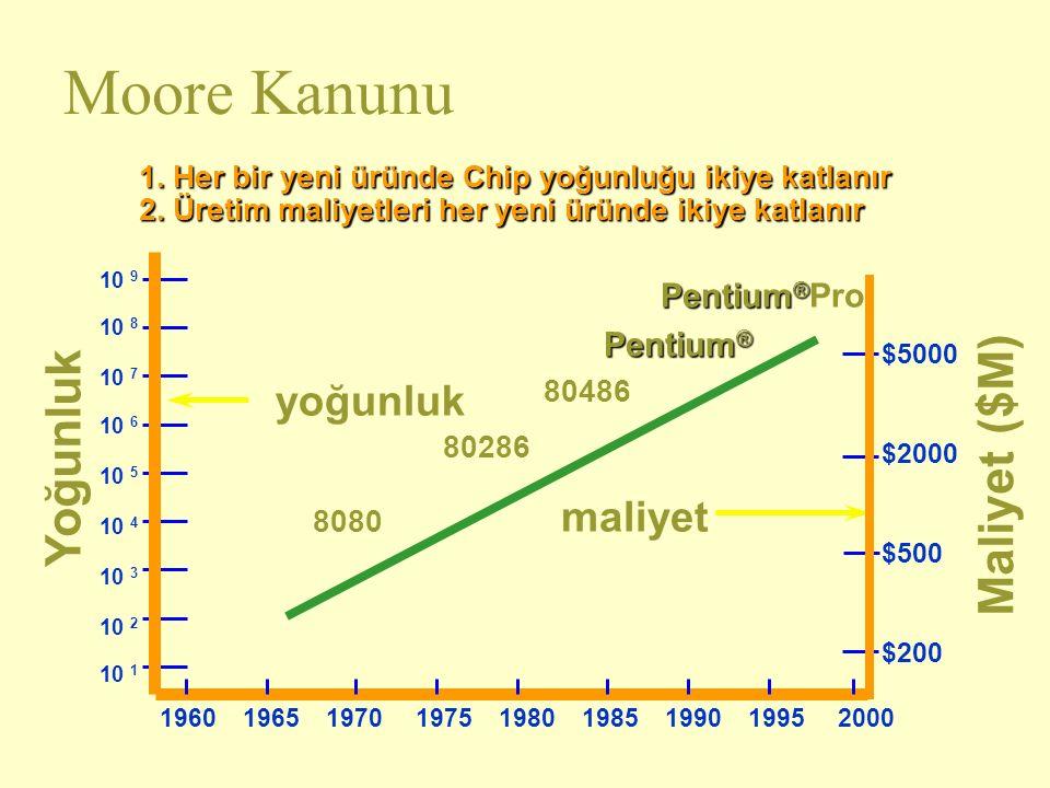 Moore Kanunu 1. Her bir yeni üründe Chip yoğunluğu ikiye katlanır 2. Üretim maliyetleri her yeni üründe ikiye katlanır Yoğunluk 10 9 10 8 10 7 10 6 10