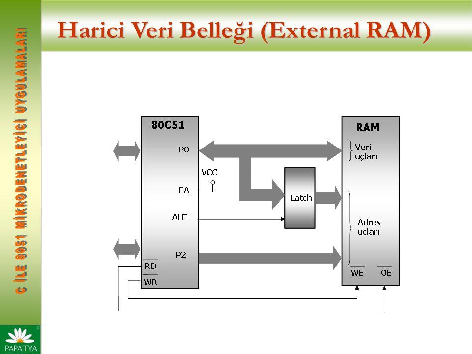 Harici Veri Belleği (External RAM)