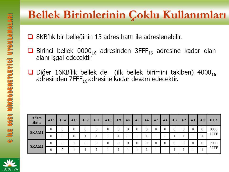 Bellek Birimlerinin Çoklu Kullanımları  8KB'lık bir belleğinin 13 adres hattı ile adreslenebilir.