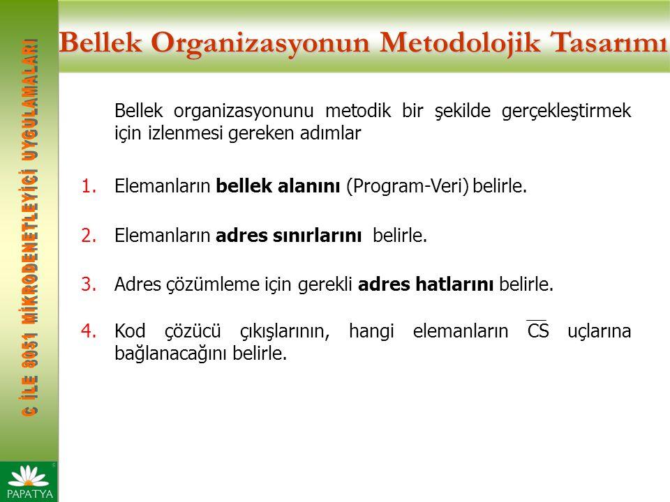Bellek Organizasyonun Metodolojik Tasarımı Bellek organizasyonunu metodik bir şekilde gerçekleştirmek için izlenmesi gereken adımlar 1.Elemanların bellek alanını (Program-Veri) belirle.