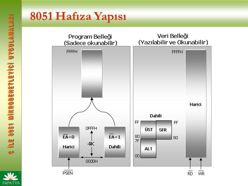 8051 Hafıza Yapısı
