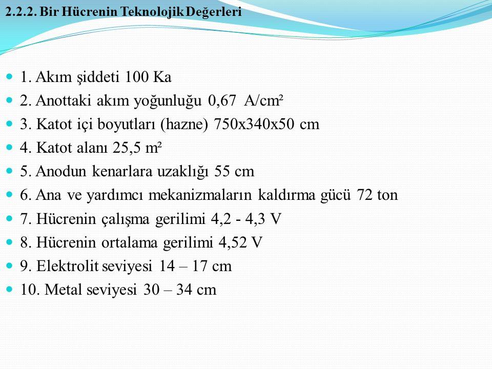 11.Kutuplar arası mesafe 5,5 - 6,0 cm 12. Anot etkisi sıklığı 1,0 - 1,5 adet/gün 13.