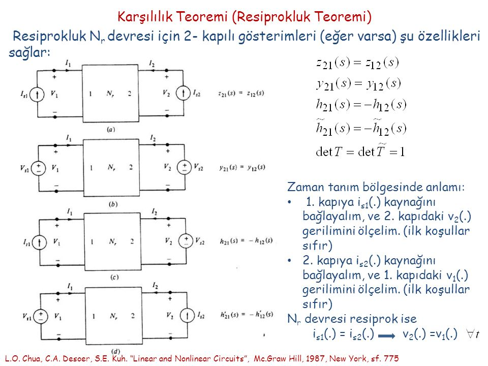 Karşılılık Teoremi (Resiprokluk Teoremi) L.O. Chua, C.A.