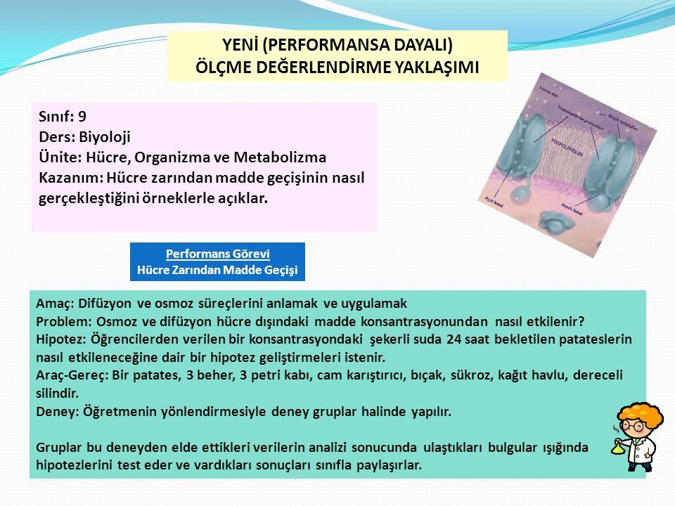 YENİ (PERFORMANSA DAYALI) ÖLÇME DEĞERLENDİRME YAKLAŞIMI Sınıf: 9 Ders: Biyoloji Ünite: Hücre, Organizma ve Metabolizma Kazanım: Hücre zarından madde geçişinin nasıl gerçekleştiğini örneklerle açıklar.