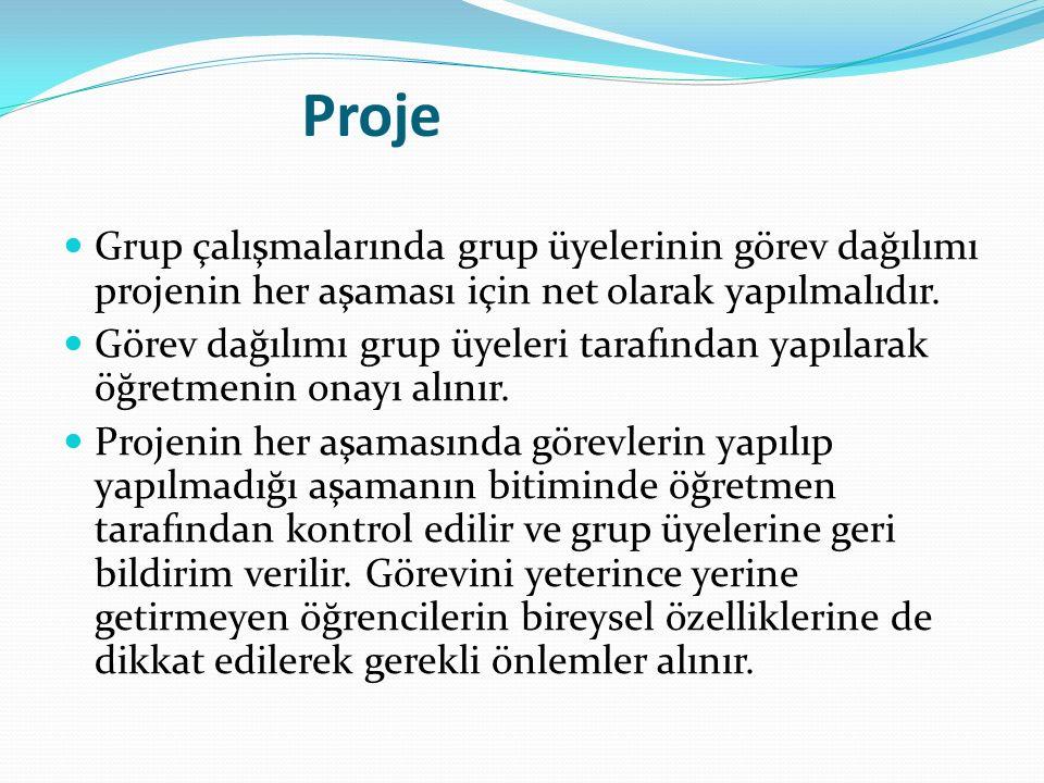 Proje Grup çalışmalarında grup üyelerinin görev dağılımı projenin her aşaması için net olarak yapılmalıdır.