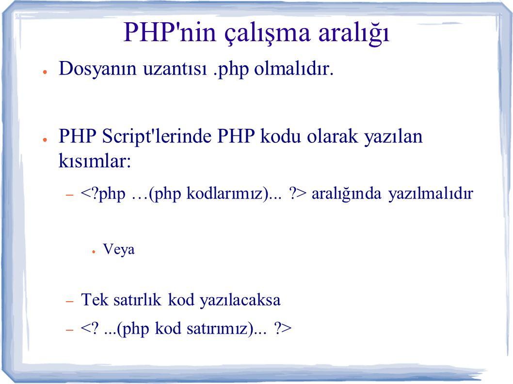 PHP nin çalışma aralığı ● Dosyanın uzantısı.php olmalıdır.