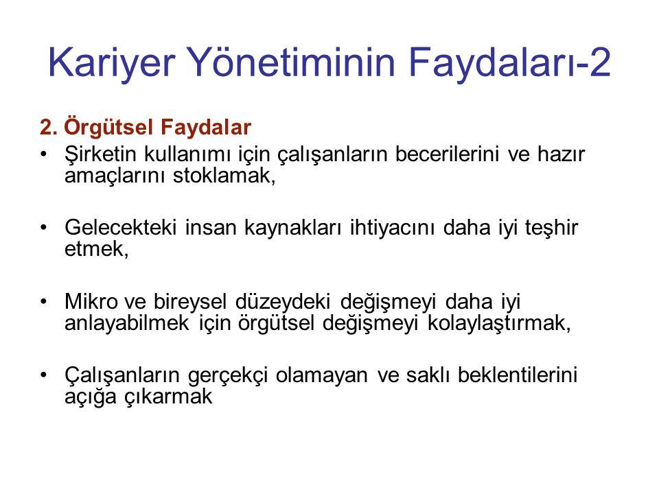 Kariyer Yönetiminin Faydaları-2 2.