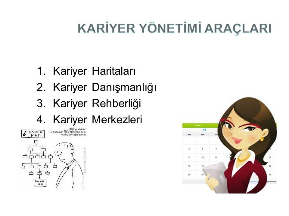 1.Kariyer Haritaları 2.Kariyer Danışmanlığı 3.Kariyer Rehberliği 4.Kariyer Merkezleri