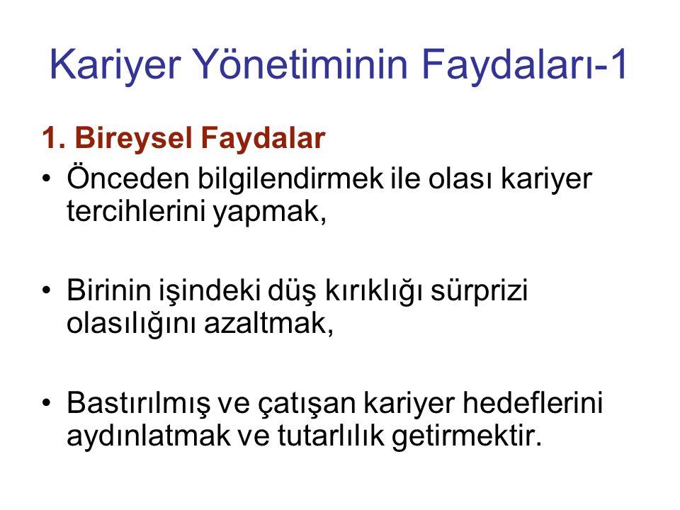 Kariyer Yönetiminin Faydaları-1 1.