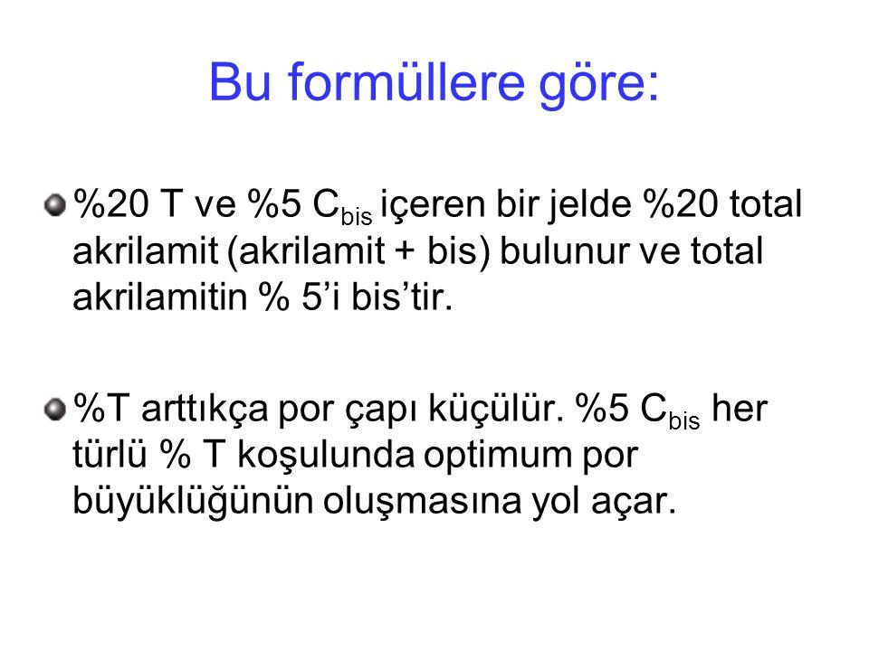 Bu formüllere göre: %20 T ve %5 C bis içeren bir jelde %20 total akrilamit (akrilamit + bis) bulunur ve total akrilamitin % 5'i bis'tir. %T arttıkça p