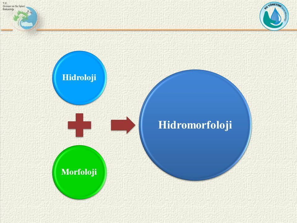 HidrolojiMorfoloji Hidromorfoloji