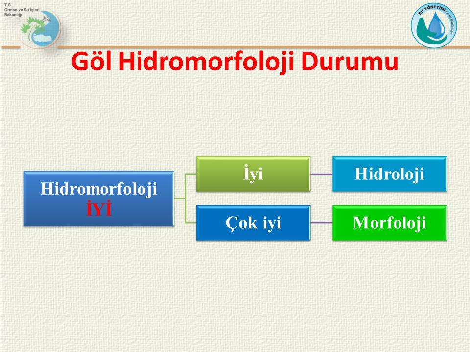 Göl Hidromorfoloji Durumu Hidromorfoloji İYİ İyiHidroloji Çok iyiMorfoloji