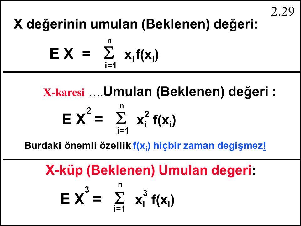 2.28 Sample mean Örnek Kütle Ortalaması Örnek Kütle Ortalaması = örnek kütlenin aritmetik ortalamac bazi örnek kütle degerlerinin ortalaması = Empiric