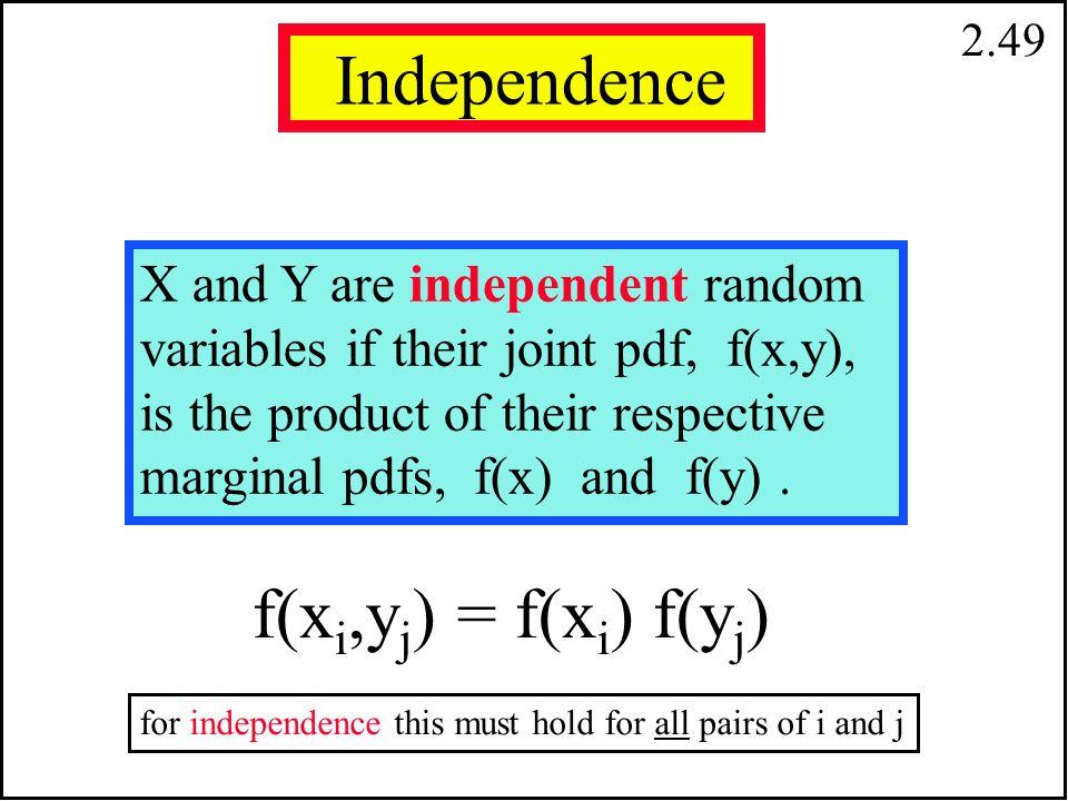 2.48.15.05.45.35 Conditional Probabilities Y = 1 Y = 2 X = 0 X = 1.60.40.50.25.75.875.125.90.10.70.30 f (Y=2 | X= 0)=.25 f (Y=1 | X = 0)=.75 f (Y=2 |