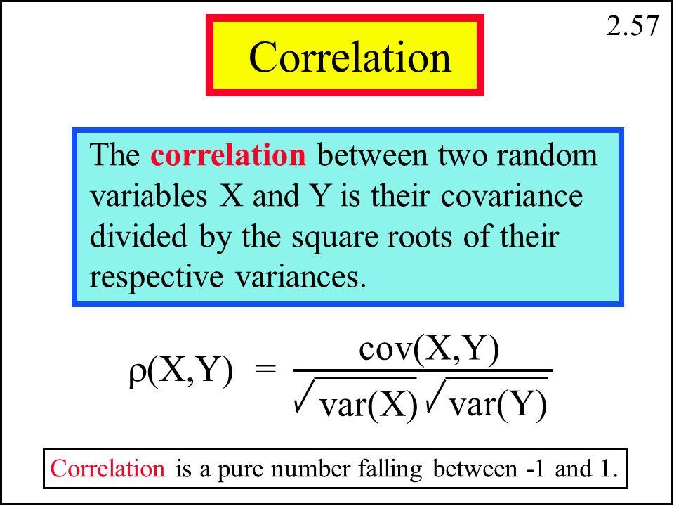 2.56.15.05.45.35 Y = 1 Y = 2 X = 0 X = 1.60.40.50 EX=0(.60)+1(.40)=.40 EY=1(.50)+2(.50)=1.50 E(XY) = (0)(1)(.45)+(0)(2)(.15)+(1)(1)(.05)+(1)(2)(.35)=.75 cov(X,Y) = E(XY) - EX EY =.75 - (.40)(1.50) =.75 -.60 =.15 covariance