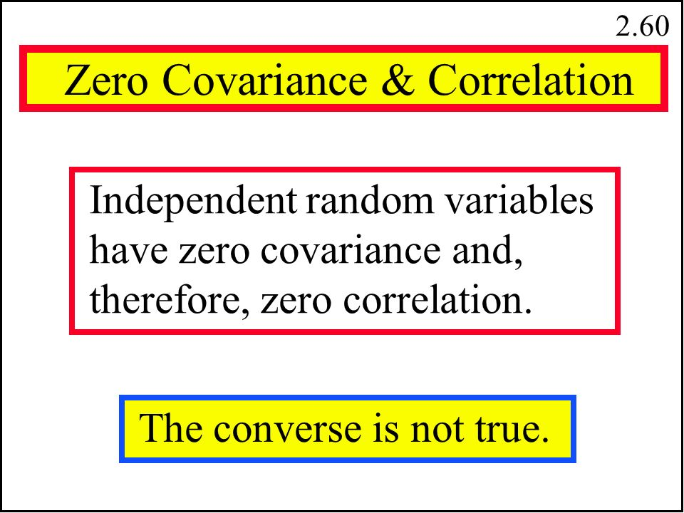 2.59 What does correlation look like  =0  =.3  =.7  =.9