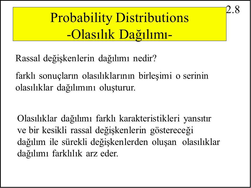 2.7 Kesikli bir rassal değişkenlerin değeri şayet kısıtlanmış ise bu değerlere gölge Değişken denir. ( genelde kısıtlanmış değer Olarak 0 veya 1 alını