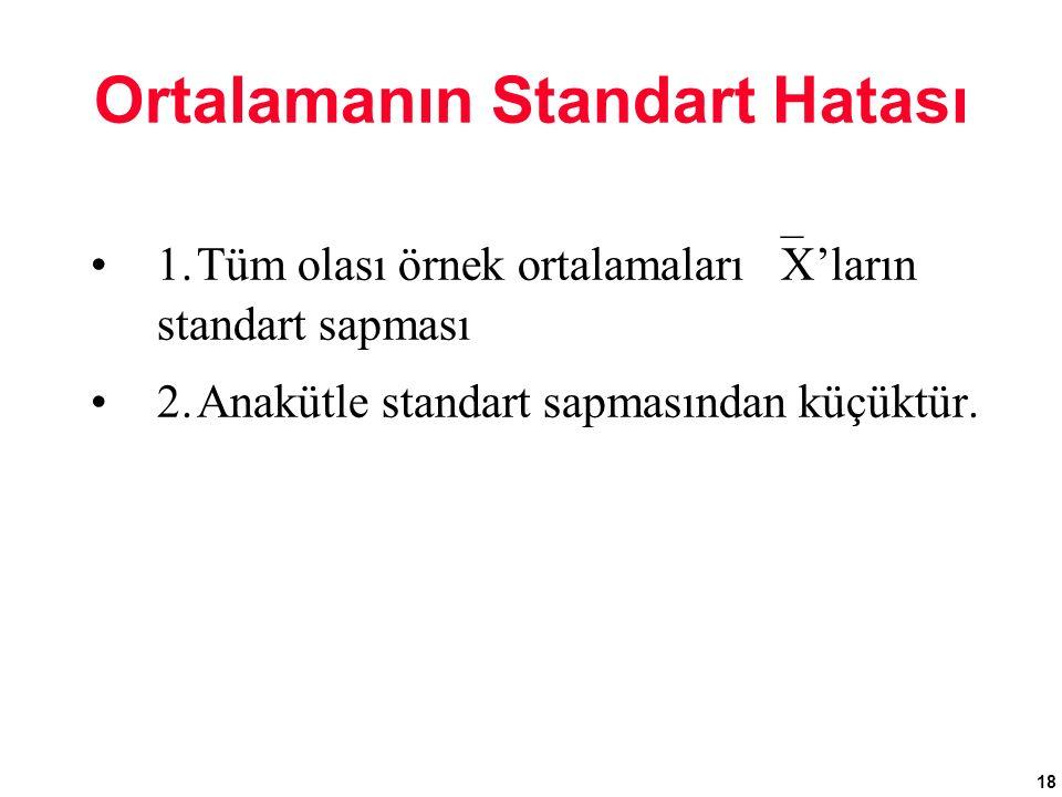 18 Ortalamanın Standart Hatası 1.Tüm olası örnek ortalamaları  X'ların standart sapması 2.Anakütle standart sapmasından küçüktür.