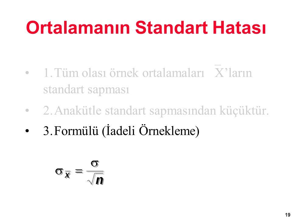 19 Ortalamanın Standart Hatası 1.Tüm olası örnek ortalamaları  X'ların standart sapması 2.Anakütle standart sapmasından küçüktür. 3.Formülü (İadeli Ö
