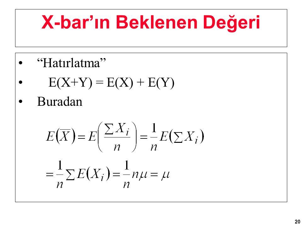 20 X-bar'ın Beklenen Değeri Hatırlatma E(X+Y) = E(X) + E(Y) Buradan