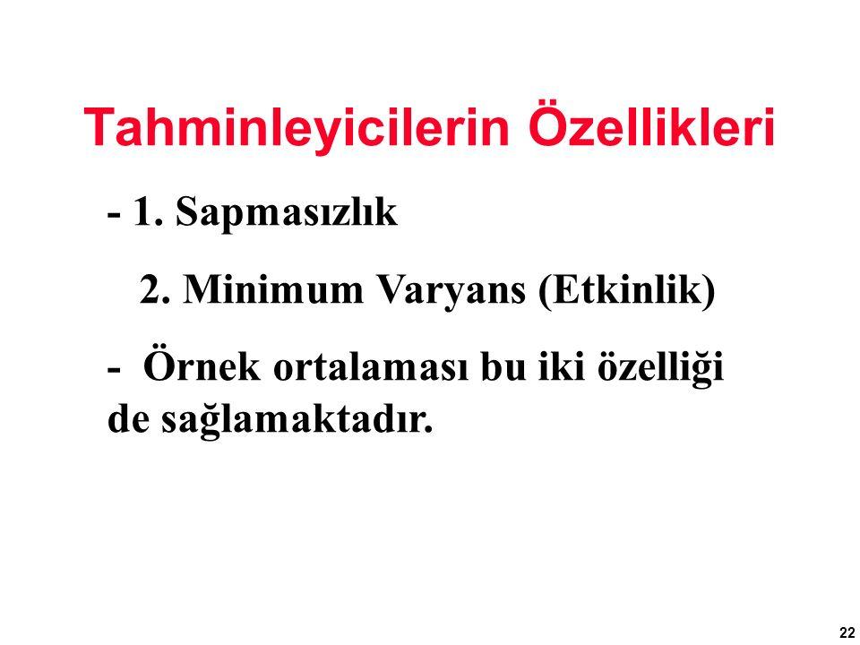 22 Tahminleyicilerin Özellikleri - 1. Sapmasızlık 2. Minimum Varyans (Etkinlik) - Örnek ortalaması bu iki özelliği de sağlamaktadır.