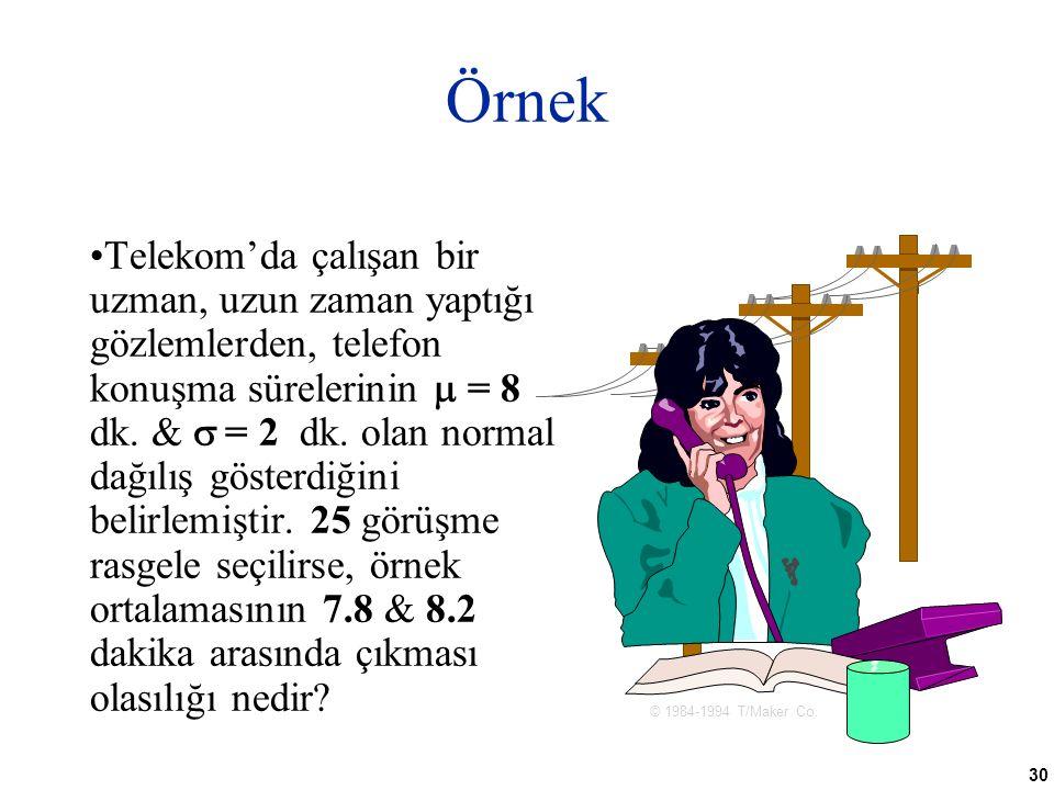 30 Örnek Telekom'da çalışan bir uzman, uzun zaman yaptığı gözlemlerden, telefon konuşma sürelerinin  = 8 dk.