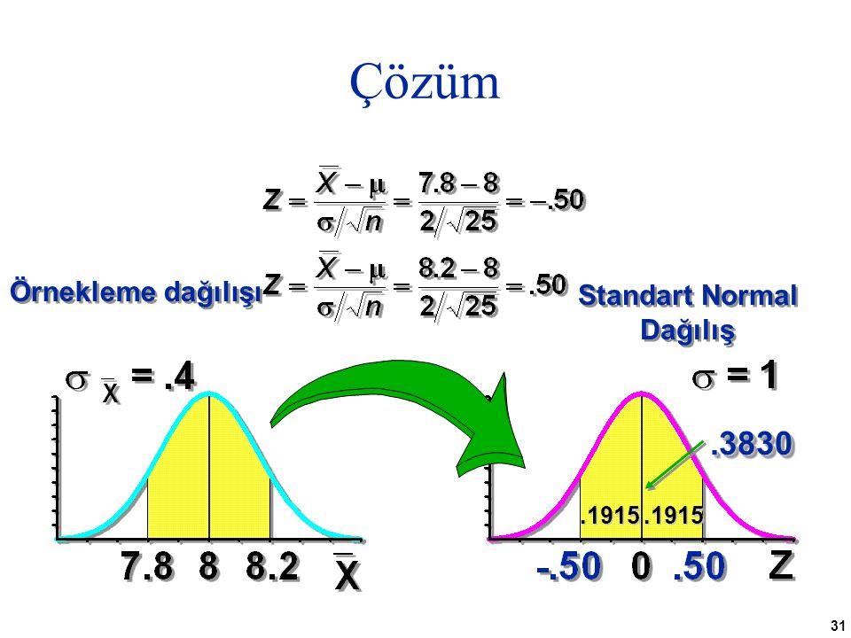 31 Çözüm Örnekleme dağılışı.3830.3830.1915.1915 Standart Normal Dağılış