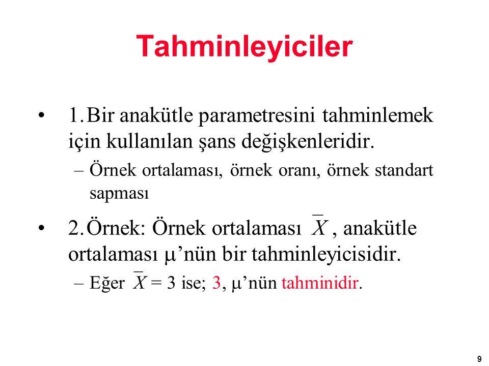 9 1.Bir anakütle parametresini tahminlemek için kullanılan şans değişkenleridir. –Örnek ortalaması, örnek oranı, örnek standart sapması 2.Örnek: Örnek