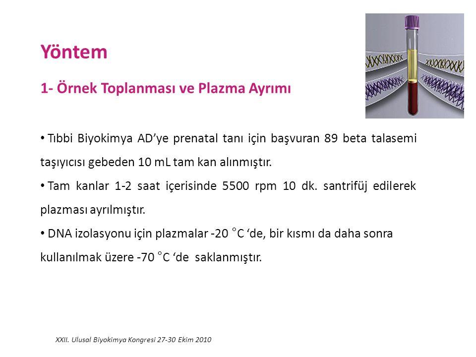 Yöntem 1- Örnek Toplanması ve Plazma Ayrımı Tıbbi Biyokimya AD'ye prenatal tanı için başvuran 89 beta talasemi taşıyıcısı gebeden 10 mL tam kan alınmıştır.