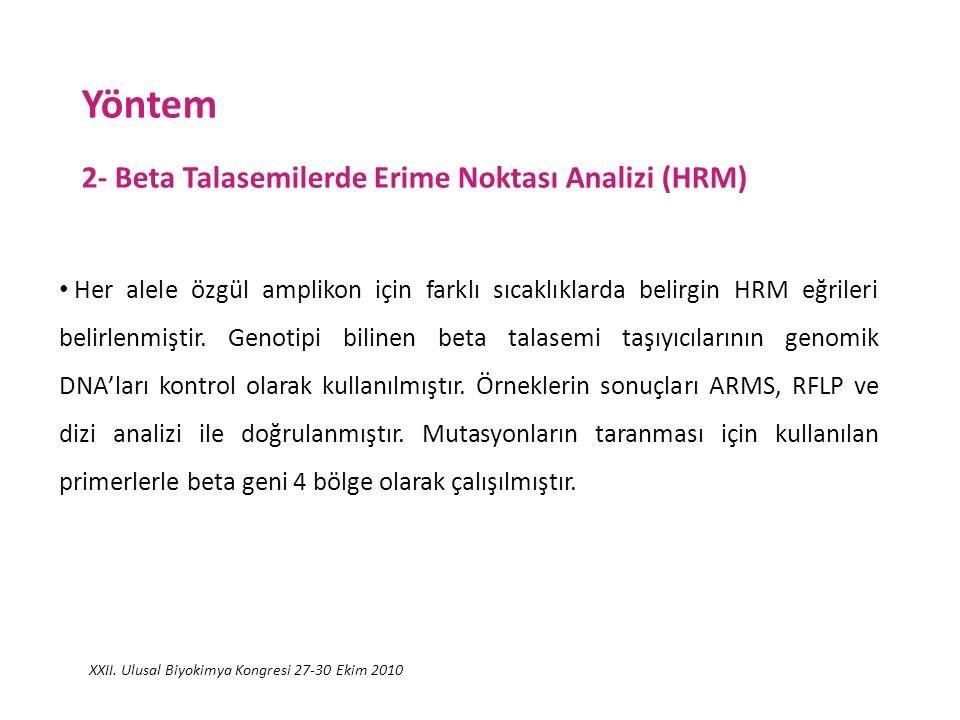 Yöntem 2- Beta Talasemilerde Erime Noktası Analizi (HRM) XXII.