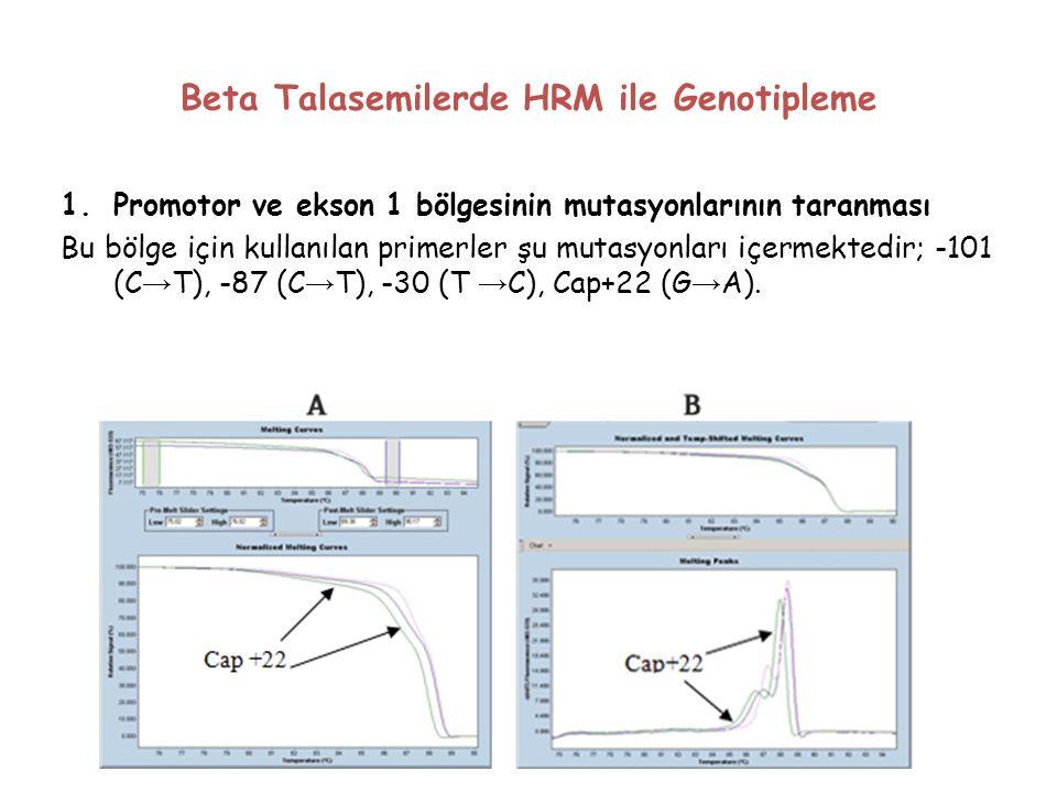 Beta Talasemilerde HRM ile Genotipleme 1.Promotor ve ekson 1 bölgesinin mutasyonlarının taranması Bu bölge için kullanılan primerler şu mutasyonları içermektedir; -101 (C → T), -87 (C → T), ‑ 30 (T → C), Cap+22 (G → A).