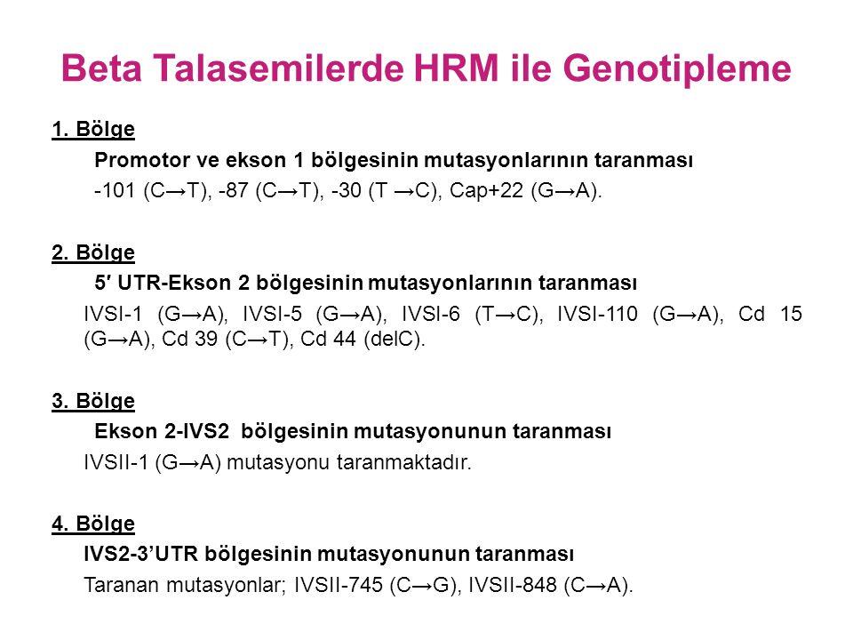 Beta Talasemilerde HRM ile Genotipleme 1.