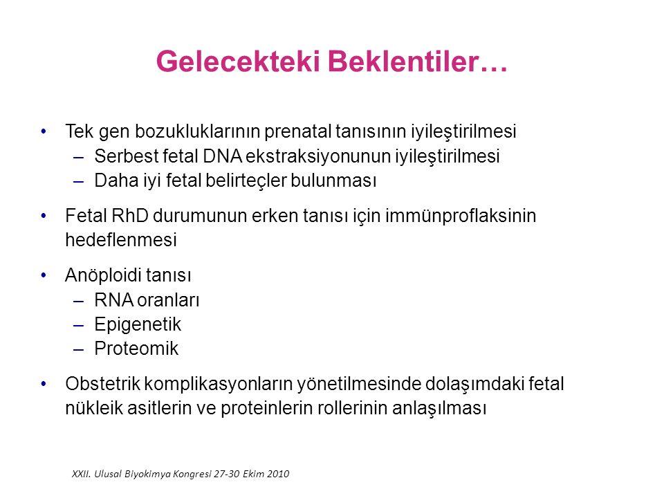 Gelecekteki Beklentiler… Tek gen bozukluklarının prenatal tanısının iyileştirilmesi –Serbest fetal DNA ekstraksiyonunun iyileştirilmesi –Daha iyi fetal belirteçler bulunması Fetal RhD durumunun erken tanısı için immünproflaksinin hedeflenmesi Anöploidi tanısı –RNA oranları –Epigenetik –Proteomik Obstetrik komplikasyonların yönetilmesinde dolaşımdaki fetal nükleik asitlerin ve proteinlerin rollerinin anlaşılması XXII.