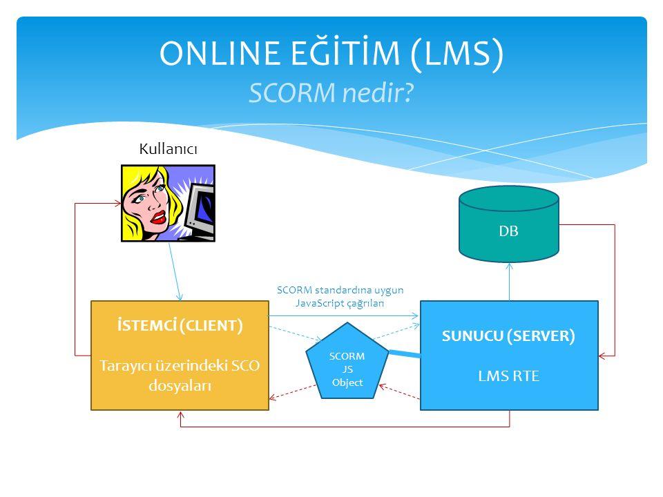 İSTEMCİ (CLIENT) Tarayıcı üzerindeki SCO dosyaları SUNUCU (SERVER) LMS RTE Kullanıcı DB SCORM standardına uygun JavaScript çağrıları SCORM JS Object